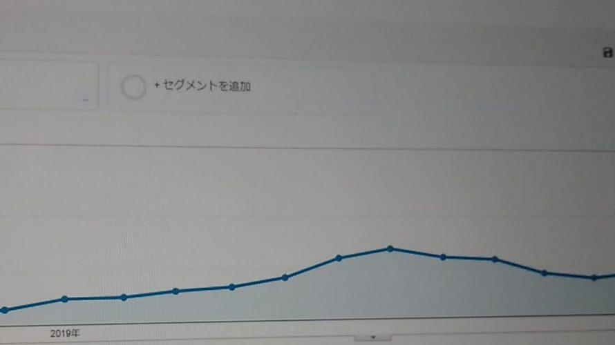 ブログをはじめて1年半、PV数&収益&人気記事を公開!